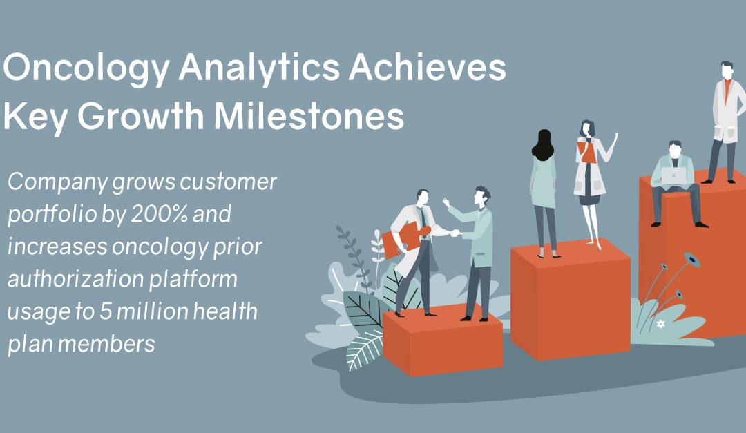 Oncology Analytics Achieves Key Growth Milestones