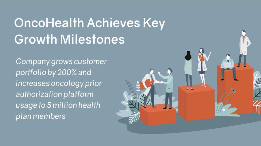 OncoHealth Achieves Key Growth Milestones