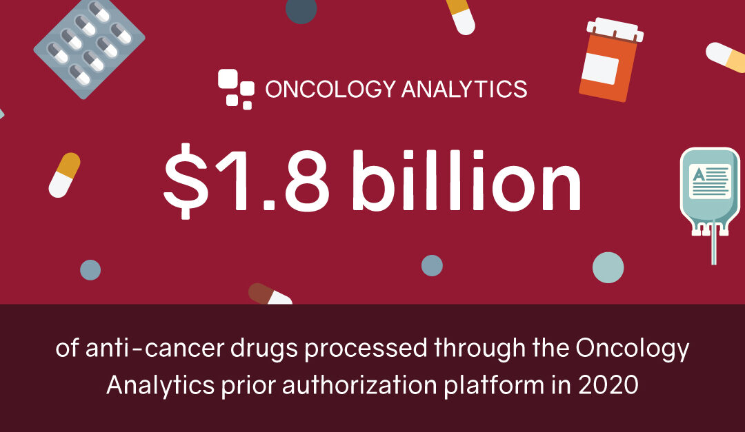 Ongoing Innovation, Patient-First Approach Drives Successful 2020 for Oncology Analytics